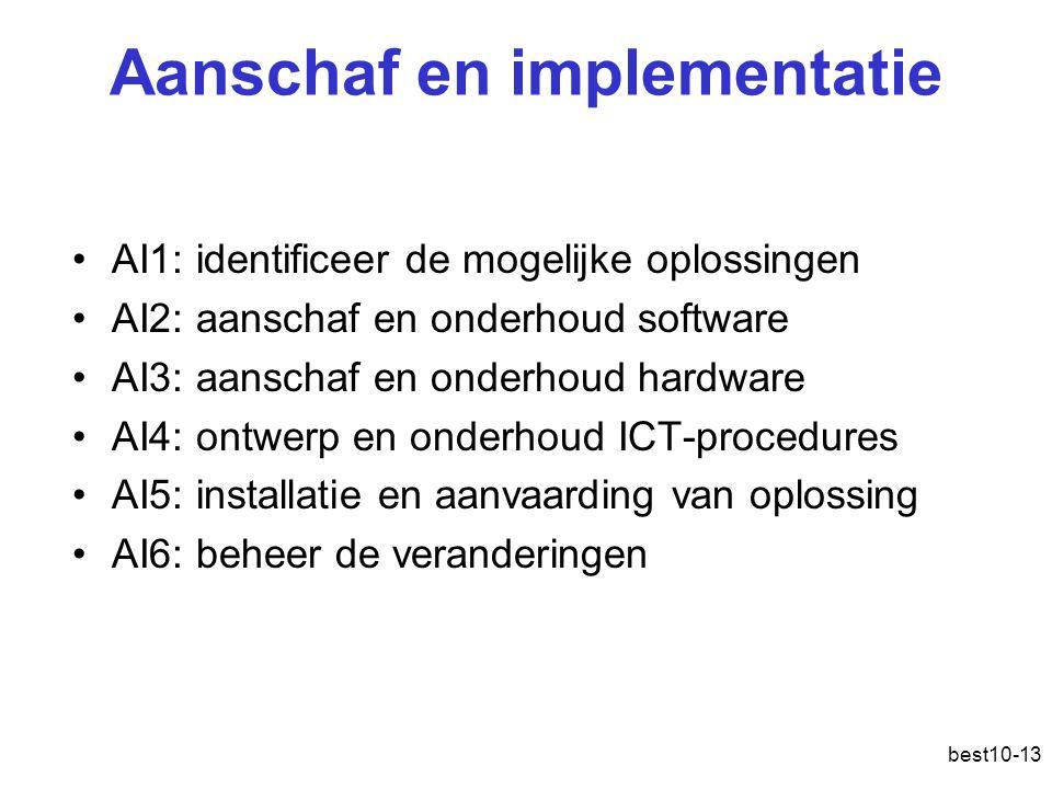 best10-13 Aanschaf en implementatie AI1: identificeer de mogelijke oplossingen AI2: aanschaf en onderhoud software AI3: aanschaf en onderhoud hardware AI4: ontwerp en onderhoud ICT-procedures AI5: installatie en aanvaarding van oplossing AI6: beheer de veranderingen
