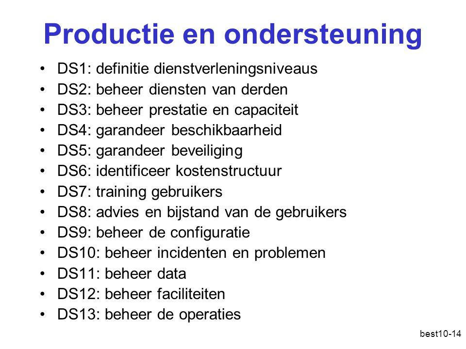 best10-14 Productie en ondersteuning DS1: definitie dienstverleningsniveaus DS2: beheer diensten van derden DS3: beheer prestatie en capaciteit DS4: garandeer beschikbaarheid DS5: garandeer beveiliging DS6: identificeer kostenstructuur DS7: training gebruikers DS8: advies en bijstand van de gebruikers DS9: beheer de configuratie DS10: beheer incidenten en problemen DS11: beheer data DS12: beheer faciliteiten DS13: beheer de operaties