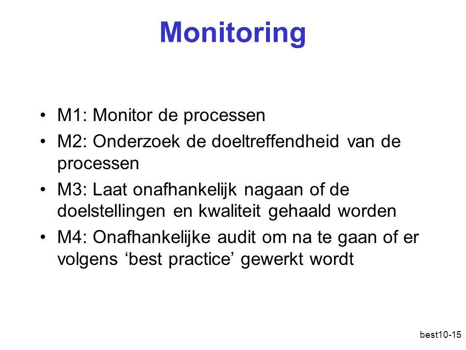 best10-15 Monitoring M1: Monitor de processen M2: Onderzoek de doeltreffendheid van de processen M3: Laat onafhankelijk nagaan of de doelstellingen en kwaliteit gehaald worden M4: Onafhankelijke audit om na te gaan of er volgens 'best practice' gewerkt wordt