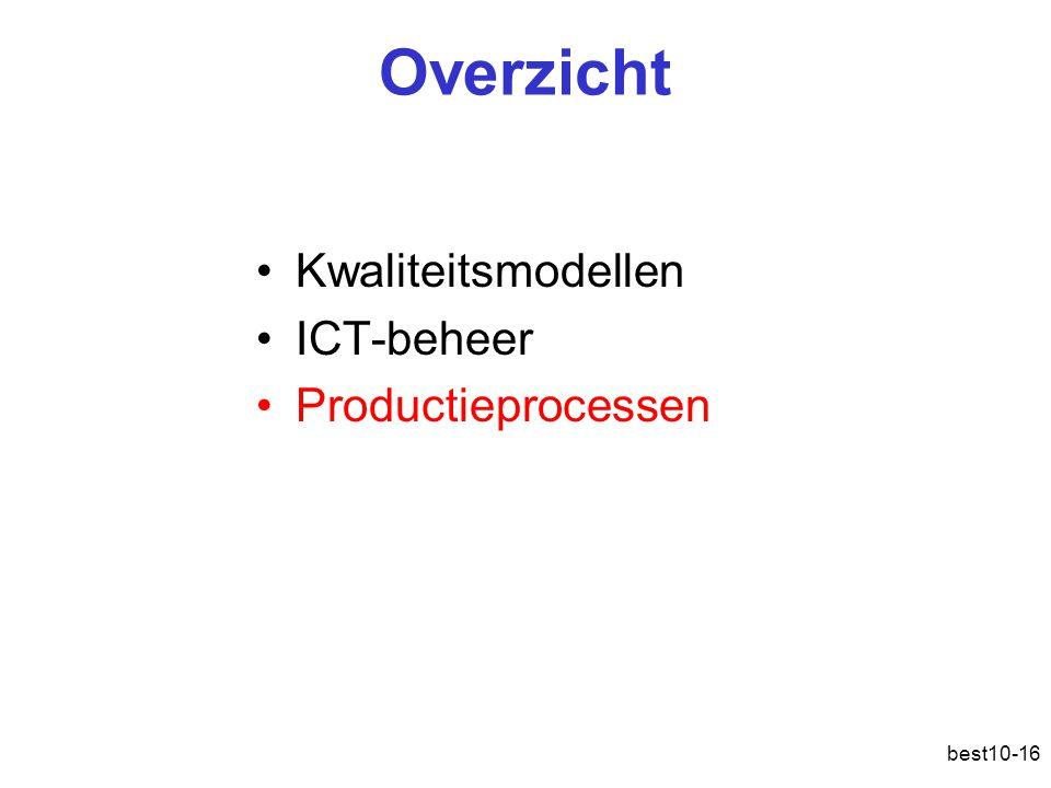 best10-16 Overzicht Kwaliteitsmodellen ICT-beheer Productieprocessen