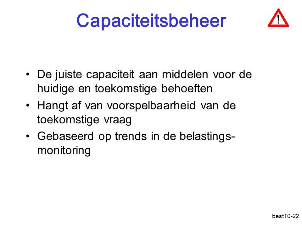 best10-22 Capaciteitsbeheer De juiste capaciteit aan middelen voor de huidige en toekomstige behoeften Hangt af van voorspelbaarheid van de toekomstige vraag Gebaseerd op trends in de belastings- monitoring
