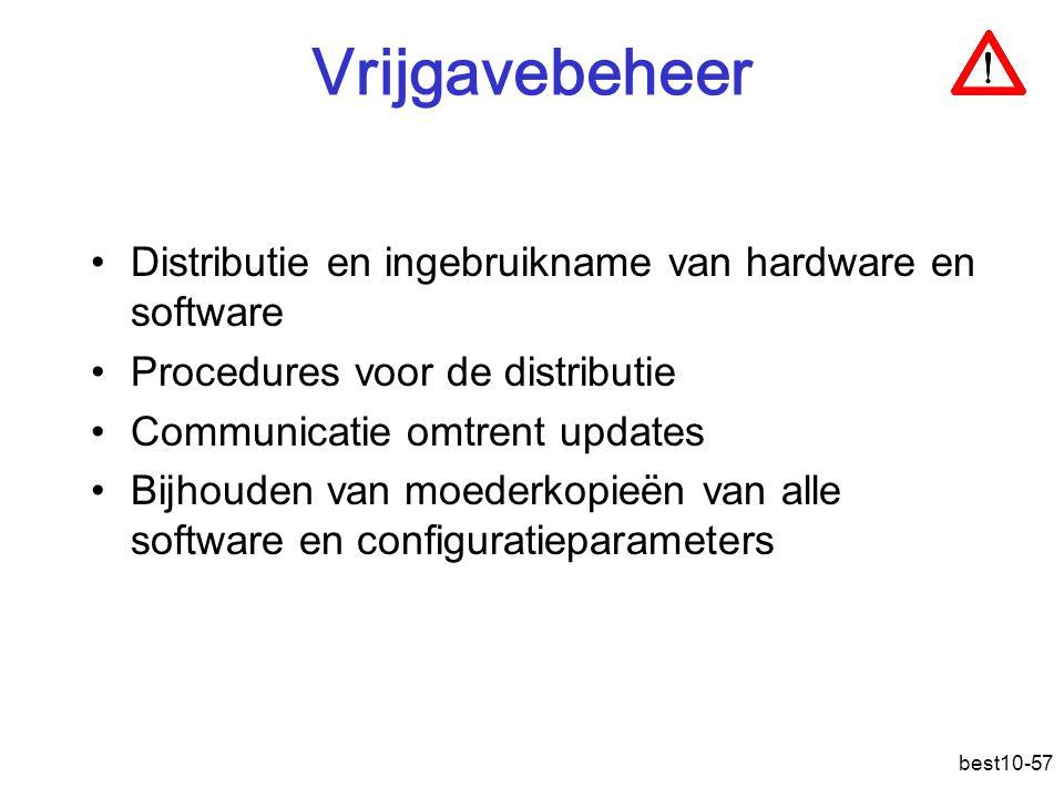 best10-57 Vrijgavebeheer Distributie en ingebruikname van hardware en software Procedures voor de distributie Communicatie omtrent updates Bijhouden van moederkopieën van alle software en configuratieparameters
