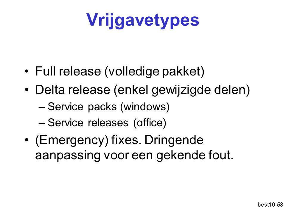 best10-58 Vrijgavetypes Full release (volledige pakket) Delta release (enkel gewijzigde delen) –Service packs (windows) –Service releases (office) (Emergency) fixes.