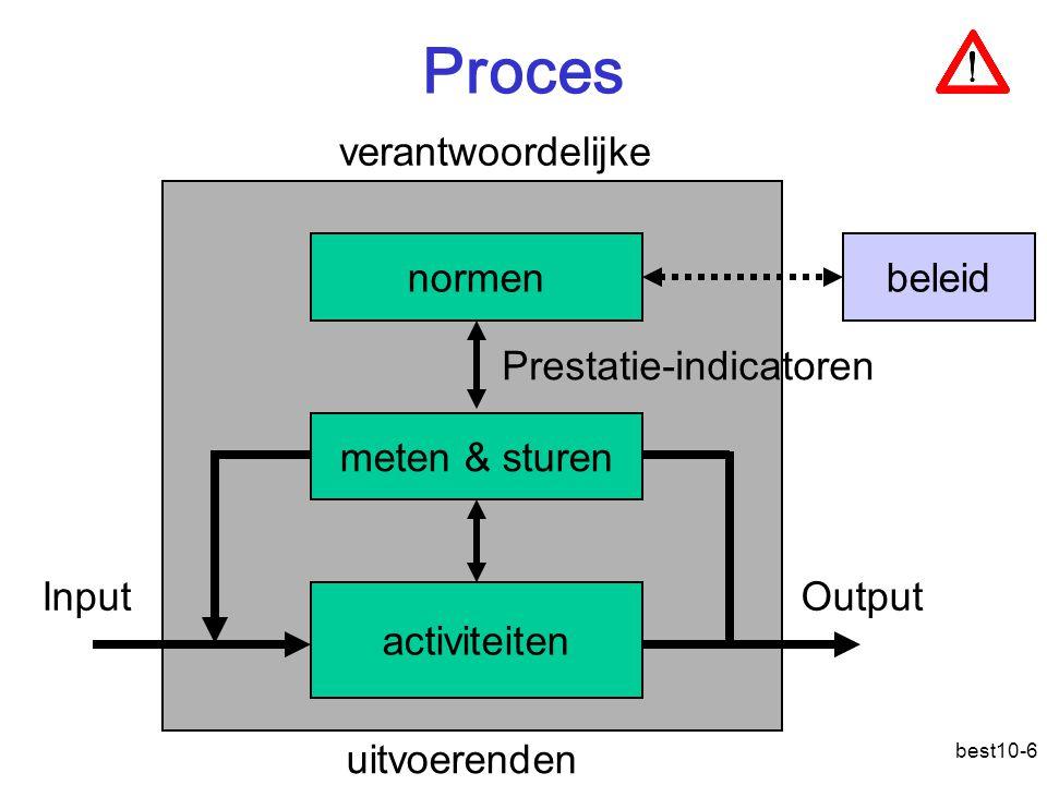 best10-6 Proces activiteiten meten & sturen normenbeleid InputOutput verantwoordelijke uitvoerenden Prestatie-indicatoren
