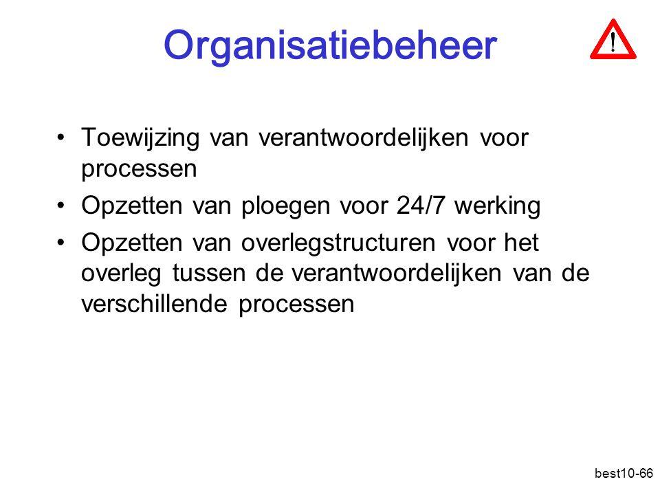 best10-66 Organisatiebeheer Toewijzing van verantwoordelijken voor processen Opzetten van ploegen voor 24/7 werking Opzetten van overlegstructuren voor het overleg tussen de verantwoordelijken van de verschillende processen