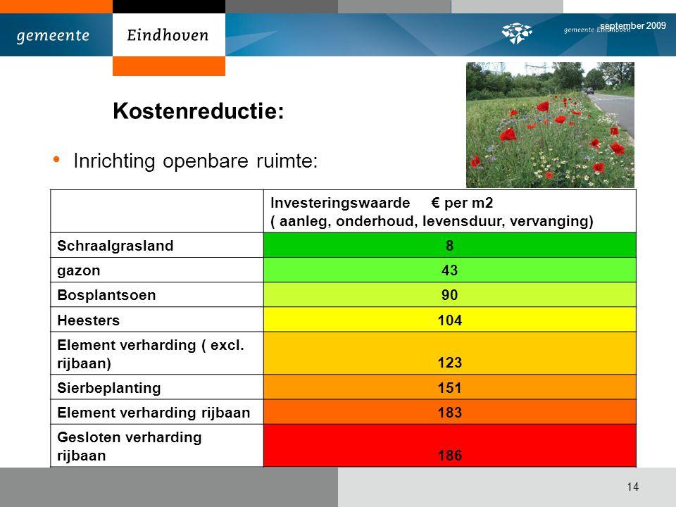 september 2009 14 Investeringswaarde € per m2 ( aanleg, onderhoud, levensduur, vervanging) Schraalgrasland8 gazon43 Bosplantsoen90 Heesters104 Element verharding ( excl.