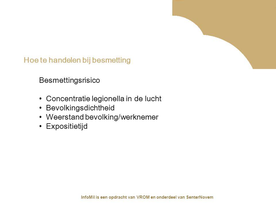 InfoMil is een opdracht van VROM en onderdeel van SenterNovem Hoe te handelen bij besmetting Besmettingsrisico Concentratie legionella in de lucht Bev