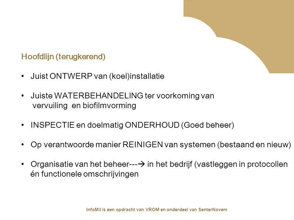 InfoMil is een opdracht van VROM en onderdeel van SenterNovem Hoofdlijn (terugkerend) Juist ONTWERP van (koel)installatie Juiste WATERBEHANDELING ter
