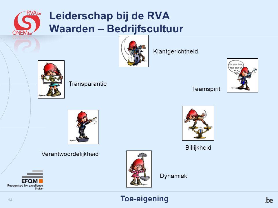 15 Leiderschap bij de RVA Strategie  Inputs  Omgevingsscanning  Werkbezoeken op het terrein  Benchmarking  Tevredenheidsenquêtes  Instrumenten  SWOT-analyse  Risicobeheer  EFQM-methode