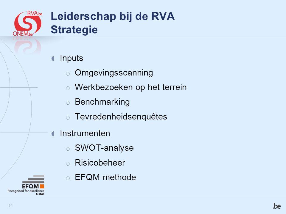 16 Leiderschap bij de RVA Inspraak bij strategiebepaling  Twee pijlers:  Dagelijks beheer  Centrale en lokale verbeteringsprojecten  Raadpleging van alle werkloosheidsbureaus en directies  Analyse en keuzes  Strategische seminaries  Validatie door alle directeurs