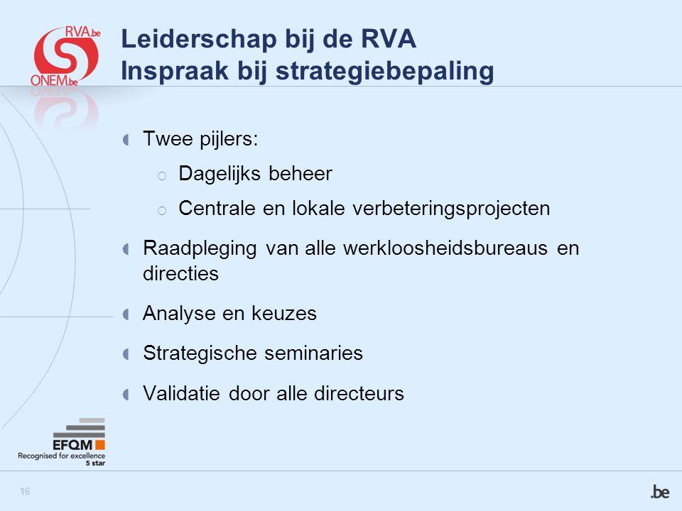 17 Leiderschap bij de RVA - Autonomie bij uitvoering, responsabilisering, teamspirit en solidariteit  Autonomie van de RVA om zijn doelstellingen te realiseren  Dagelijks beheer  Autonomie en responsabilisering van de directeurs om hun doelstellingen te realiseren  Lokale en centrale opvolging  Solidariteit