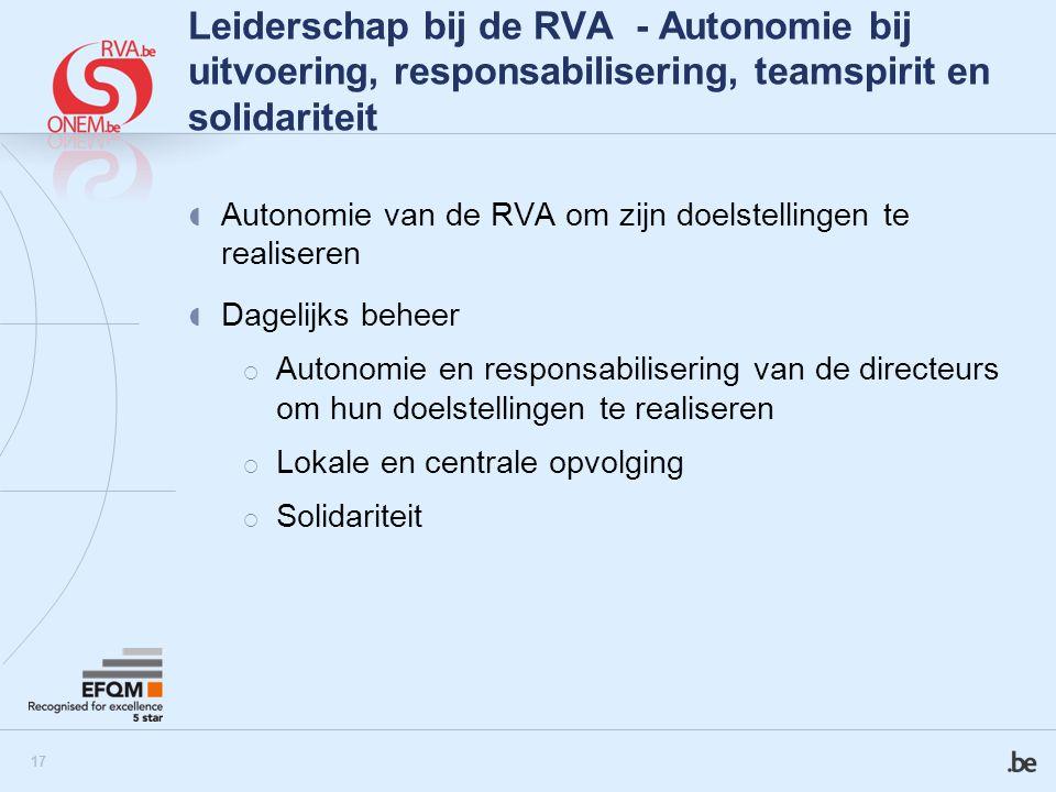 18 Leiderschap bij de RVA - Autonomie bij uitvoering, responsabilisering, teamspirit en solidariteit
