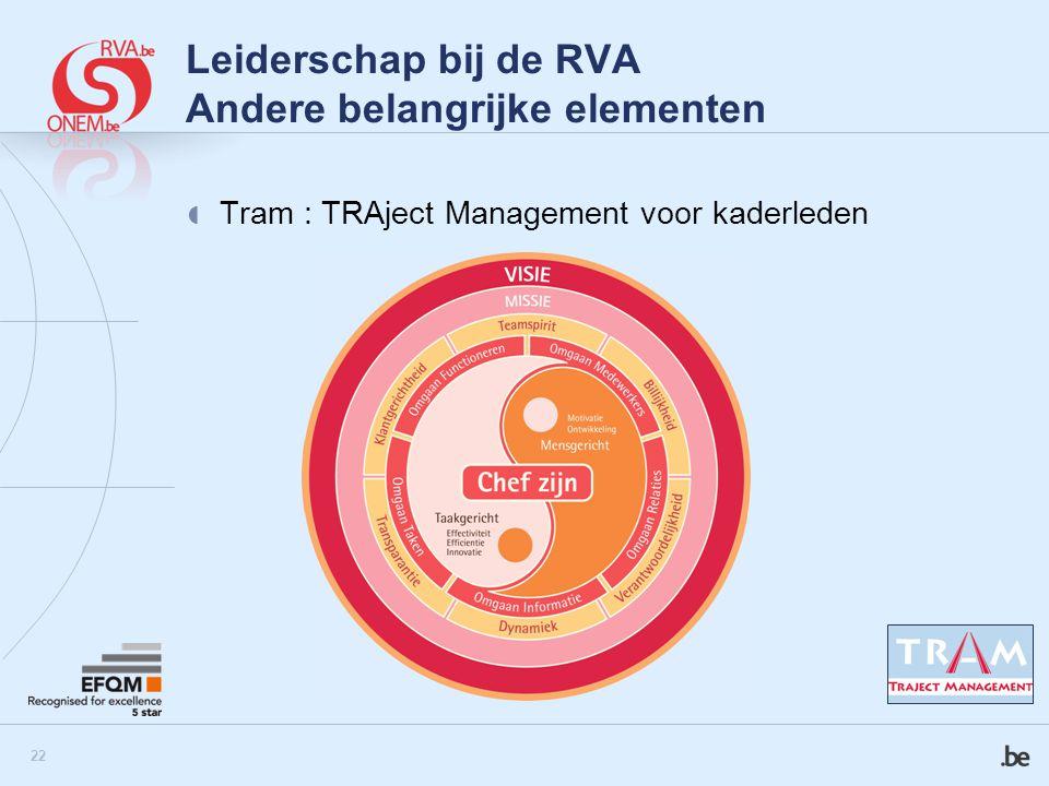 23 Leiderschap bij de RVA een enorme uitdaging… Een brug tussen heden en verleden