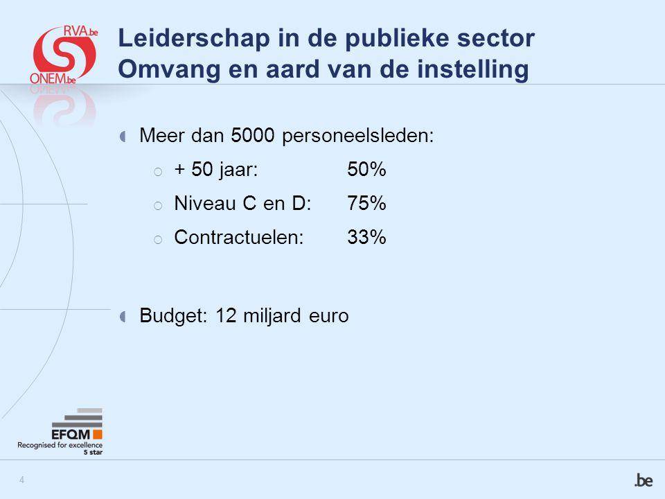 5 Leiderschap in de publieke sector Omvang en aard van de instelling  Gedecentraliseerde instelling  Een hoofdbestuur  30 werkloosheidsbureaus  560 PWA Gent.