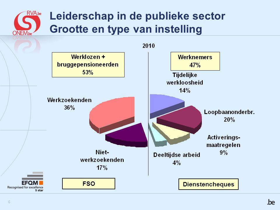 7 Leiderschap in de publieke sector Concept & uitvoering - Volumes