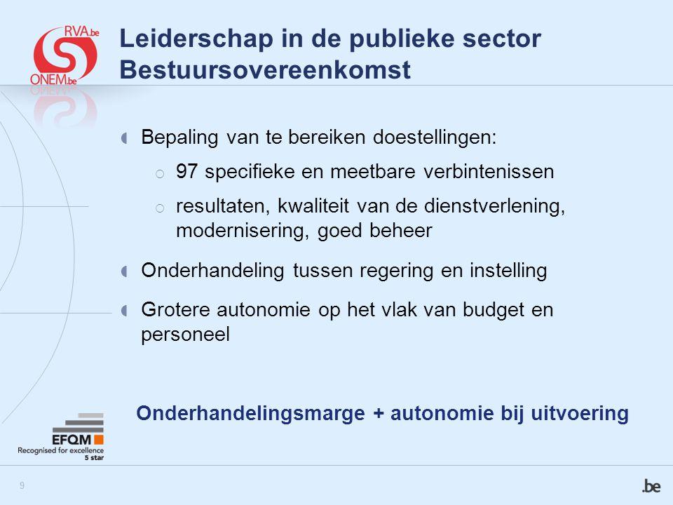 10 Leiderschap in de publieke sector Multidimentioneel beheer RVA Paritair beheerscomité Voogdij Minister van Werk Richtlijnen Ministers van Ambtenarenzaken, Begroting, admin.