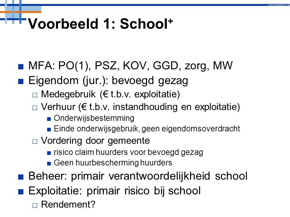 Voorbeeld 1: School + ■MFA: PO(1), PSZ, KOV, GGD, zorg, MW ■Eigendom (jur.): bevoegd gezag □Medegebruik (€ t.b.v.