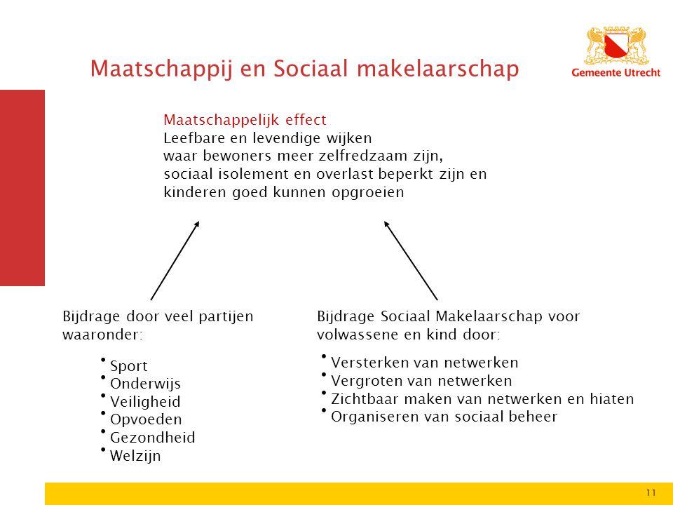 11 Maatschappij en Sociaal makelaarschap Maatschappelijk effect Leefbare en levendige wijken waar bewoners meer zelfredzaam zijn, sociaal isolement en