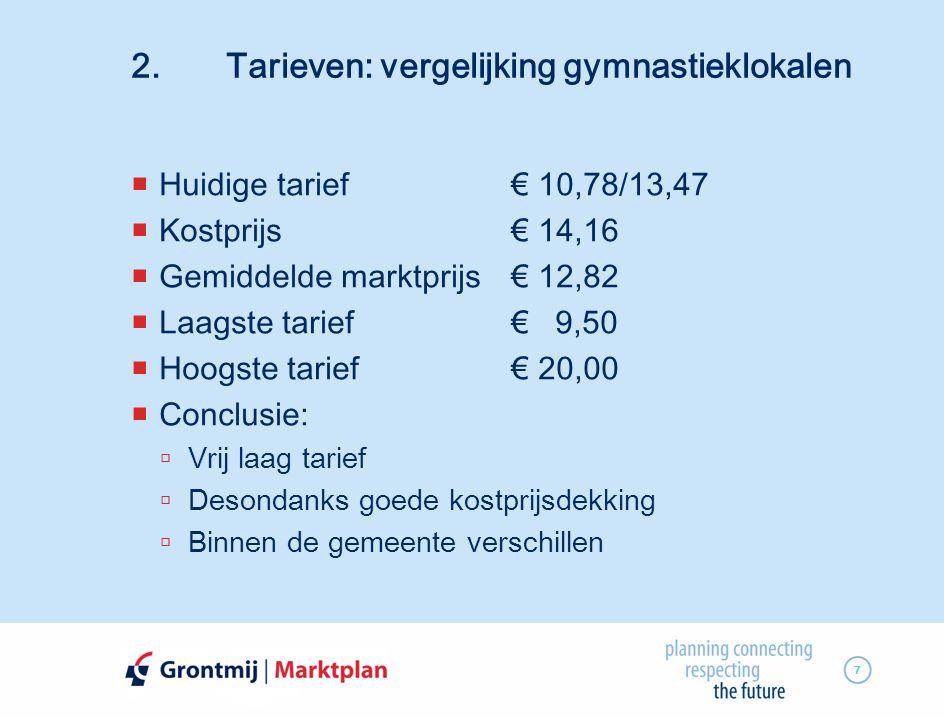 7 2. Tarieven: vergelijking gymnastieklokalen  Huidige tarief € 10,78/13,47  Kostprijs € 14,16  Gemiddelde marktprijs€ 12,82  Laagste tarief€ 9,50