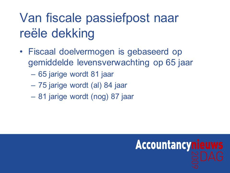 Van fiscale passiefpost naar reële dekking Fiscaal doelvermogen is gebaseerd op gemiddelde levensverwachting op 65 jaar –65 jarige wordt 81 jaar –75 jarige wordt (al) 84 jaar –81 jarige wordt (nog) 87 jaar