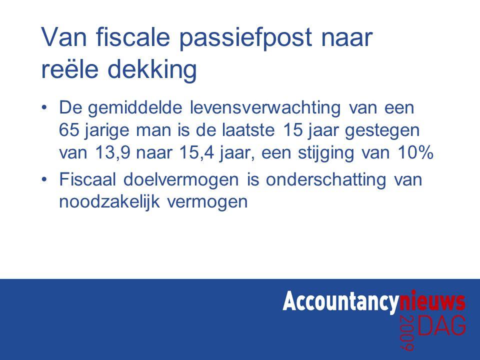 Van fiscale passiefpost naar reële dekking De gemiddelde levensverwachting van een 65 jarige man is de laatste 15 jaar gestegen van 13,9 naar 15,4 jaar, een stijging van 10% Fiscaal doelvermogen is onderschatting van noodzakelijk vermogen