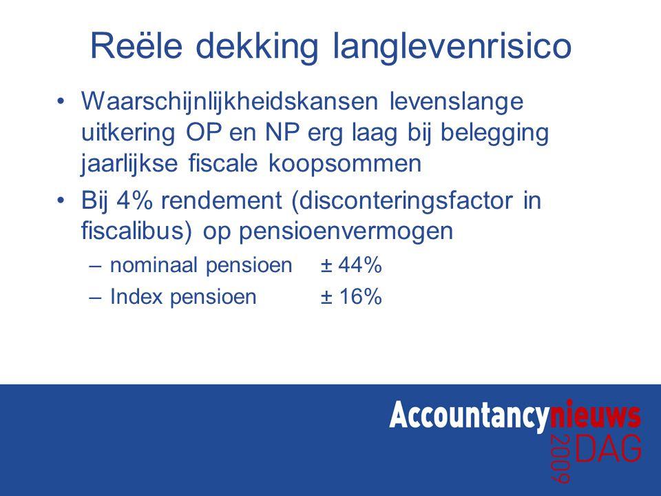 Reële dekking langlevenrisico Waarschijnlijkheidskansen levenslange uitkering OP en NP erg laag bij belegging jaarlijkse fiscale koopsommen Bij 4% rendement (disconteringsfactor in fiscalibus) op pensioenvermogen –nominaal pensioen± 44% –Index pensioen± 16%