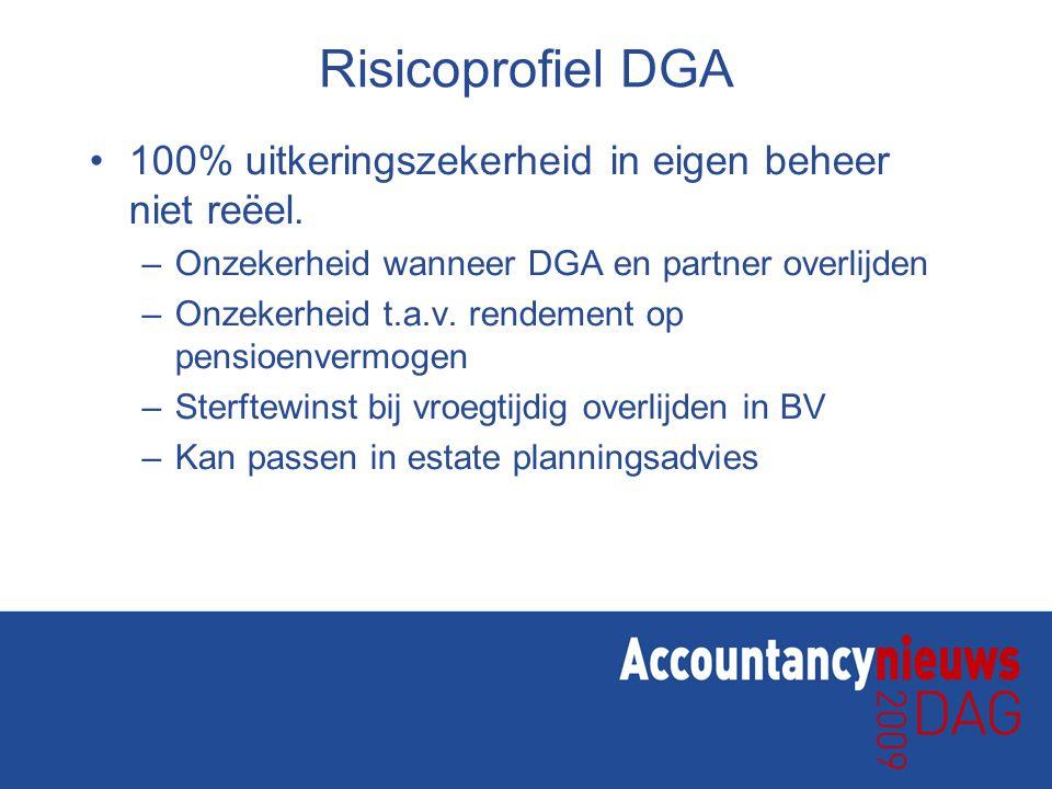 Risicoprofiel DGA 100% uitkeringszekerheid in eigen beheer niet reëel. –Onzekerheid wanneer DGA en partner overlijden –Onzekerheid t.a.v. rendement op