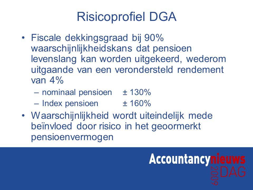 Risicoprofiel DGA Fiscale dekkingsgraad bij 90% waarschijnlijkheidskans dat pensioen levenslang kan worden uitgekeerd, wederom uitgaande van een verondersteld rendement van 4% –nominaal pensioen± 130% –Index pensioen± 160% Waarschijnlijkheid wordt uiteindelijk mede beïnvloed door risico in het geoormerkt pensioenvermogen