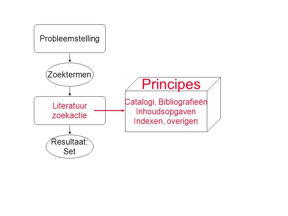 Resultaat: Set Zoektermen Literatuur zoekactie Catalogi, Bibliografieën Inhoudsopgaven Indexen, overigen Principes Probleemstelling