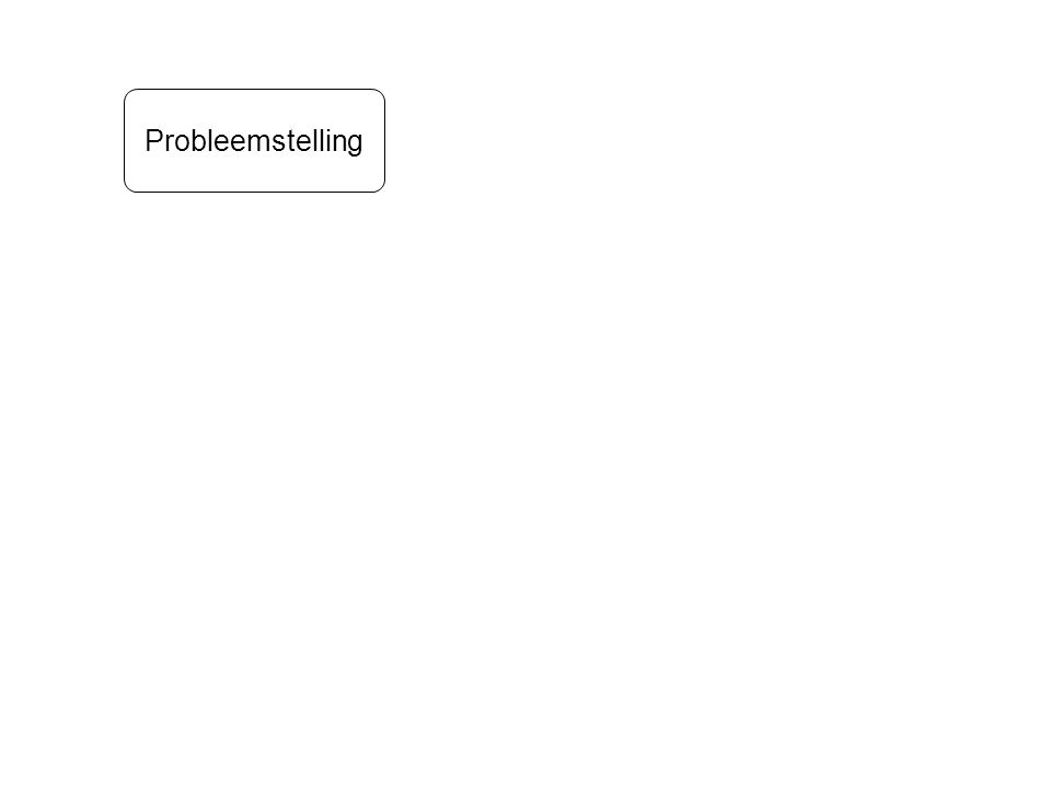 Zoektermen Probleemstelling