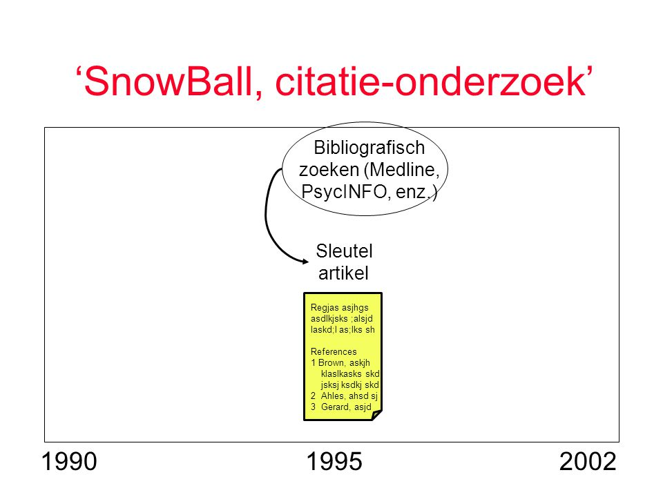 'SnowBall, citatie-onderzoek' Regjas asjhgs asdlkjsks ;alsjd laskd;l as;lks sh References 1 Brown, askjh klaslkasks skd jsksj ksdkj skd 2 Ahles, ahsd sj 3 Gerard, asjd Sleutel artikel Bibliografisch zoeken (Medline, PsycINFO, enz.) 2002