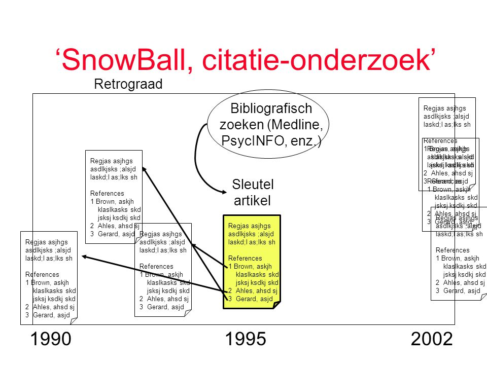 'SnowBall, citatie-onderzoek' Regjas asjhgs asdlkjsks ;alsjd laskd;l as;lks sh References 1 Brown, askjh klaslkasks skd jsksj ksdkj skd 2 Ahles, ahsd sj 3 Gerard, asjd Regjas asjhgs asdlkjsks ;alsjd laskd;l as;lks sh References 1 Brown, askjh klaslkasks skd jsksj ksdkj skd 2 Ahles, ahsd sj 3 Gerard, asjd Regjas asjhgs asdlkjsks ;alsjd laskd;l as;lks sh References 1 Brown, askjh klaslkasks skd jsksj ksdkj skd 2 Ahles, ahsd sj 3 Gerard, asjd Regjas asjhgs asdlkjsks ;alsjd laskd;l as;lks sh References 1 Brown, askjh klaslkasks skd jsksj ksdkj skd 2 Ahles, ahsd sj 3 Gerard, asjd Regjas asjhgs asdlkjsks ;alsjd laskd;l as;lks sh References 1 Brown, askjh klaslkasks skd jsksj ksdkj skd 2 Ahles, ahsd sj 3 Gerard, asjd Regjas asjhgs asdlkjsks ;alsjd laskd;l as;lks sh References 1 Brown, askjh klaslkasks skd jsksj ksdkj skd 2 Ahles, ahsd sj 3 Gerard, asjd Regjas asjhgs asdlkjsks ;alsjd laskd;l as;lks sh References 1 Brown, askjh klaslkasks skd jsksj ksdkj skd 2 Ahles, ahsd sj 3 Gerard, asjd Retrograad Sleutel artikel Bibliografisch zoeken (Medline, PsycINFO, enz.) 2002