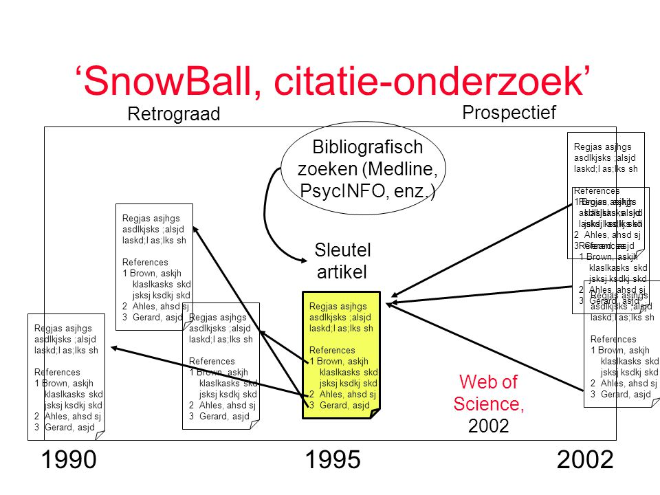 'SnowBall, citatie-onderzoek' 19951990 Regjas asjhgs asdlkjsks ;alsjd laskd;l as;lks sh References 1 Brown, askjh klaslkasks skd jsksj ksdkj skd 2 Ahles, ahsd sj 3 Gerard, asjd Regjas asjhgs asdlkjsks ;alsjd laskd;l as;lks sh References 1 Brown, askjh klaslkasks skd jsksj ksdkj skd 2 Ahles, ahsd sj 3 Gerard, asjd Regjas asjhgs asdlkjsks ;alsjd laskd;l as;lks sh References 1 Brown, askjh klaslkasks skd jsksj ksdkj skd 2 Ahles, ahsd sj 3 Gerard, asjd Regjas asjhgs asdlkjsks ;alsjd laskd;l as;lks sh References 1 Brown, askjh klaslkasks skd jsksj ksdkj skd 2 Ahles, ahsd sj 3 Gerard, asjd Regjas asjhgs asdlkjsks ;alsjd laskd;l as;lks sh References 1 Brown, askjh klaslkasks skd jsksj ksdkj skd 2 Ahles, ahsd sj 3 Gerard, asjd Regjas asjhgs asdlkjsks ;alsjd laskd;l as;lks sh References 1 Brown, askjh klaslkasks skd jsksj ksdkj skd 2 Ahles, ahsd sj 3 Gerard, asjd Regjas asjhgs asdlkjsks ;alsjd laskd;l as;lks sh References 1 Brown, askjh klaslkasks skd jsksj ksdkj skd 2 Ahles, ahsd sj 3 Gerard, asjd Web of Science, 2002 Prospectief Retrograad Sleutel artikel Bibliografisch zoeken (Medline, PsycINFO, enz.) 2002