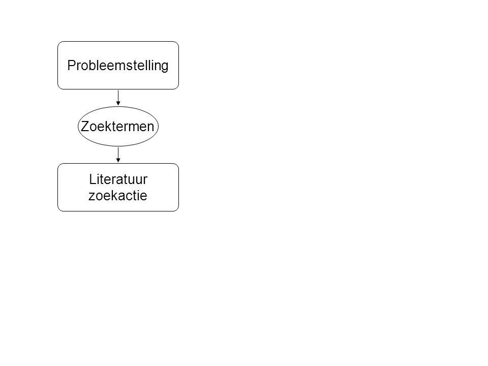Zoektermen Literatuur zoekactie Probleemstelling