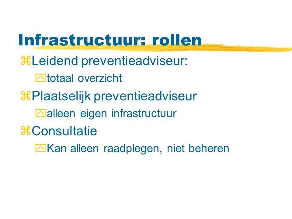 Infrastructuur: rollen zLeidend preventieadviseur: ytotaal overzicht zPlaatselijk preventieadviseur yalleen eigen infrastructuur zConsultatie yKan alleen raadplegen, niet beheren