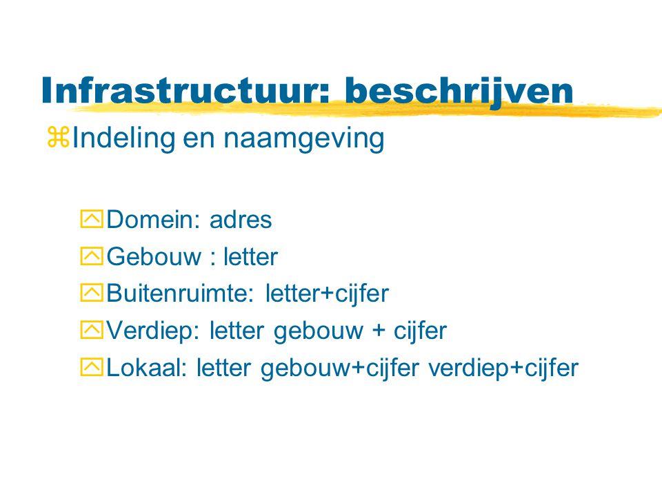 Infrastructuur: beschrijven zIndeling en naamgeving yDomein: adres yGebouw : letter yBuitenruimte: letter+cijfer yVerdiep: letter gebouw + cijfer yLokaal: letter gebouw+cijfer verdiep+cijfer