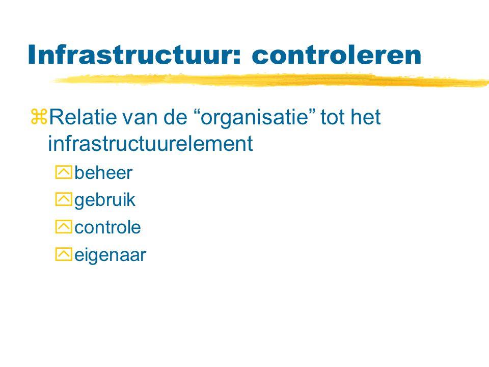 Infrastructuur: controleren zRelatie van de organisatie tot het infrastructuurelement ybeheer ygebruik ycontrole yeigenaar