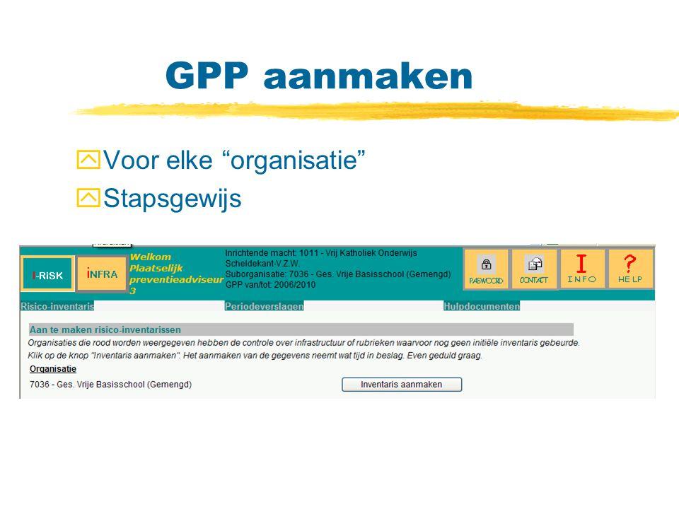 GPP aanmaken yVoor elke organisatie yStapsgewijs