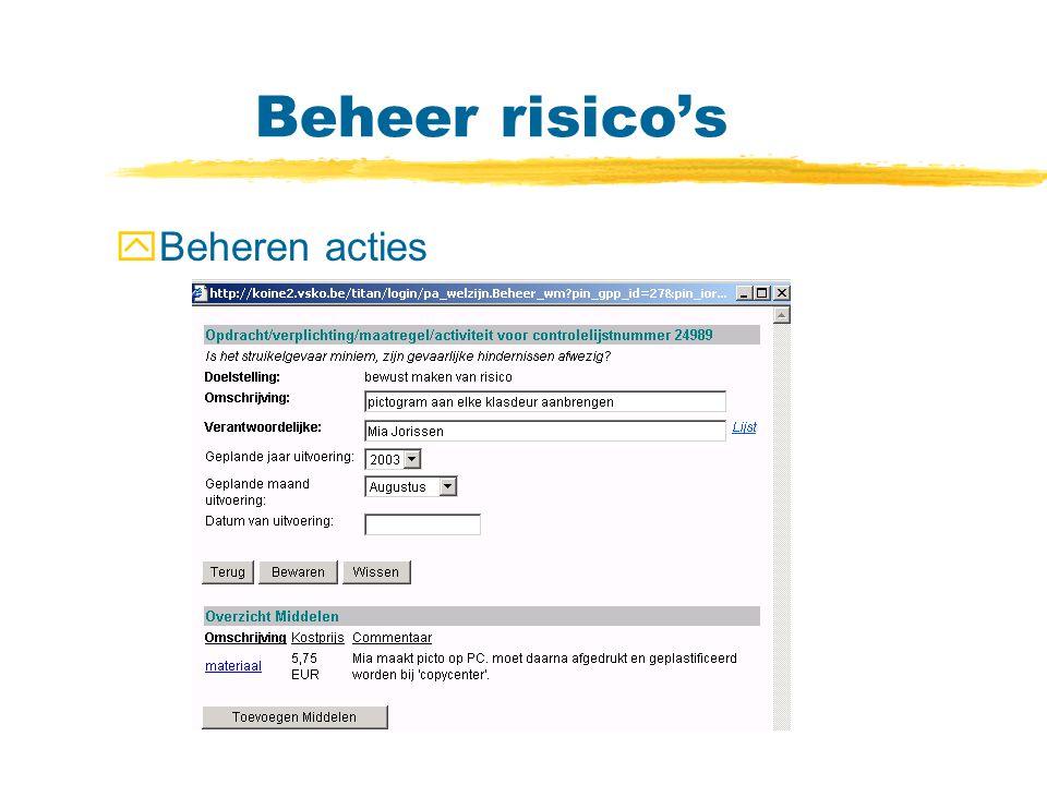Beheer risico's yBeheren acties