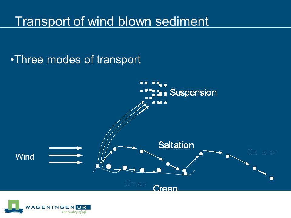 Transport of wind blown sediment Three modes of transport Wind