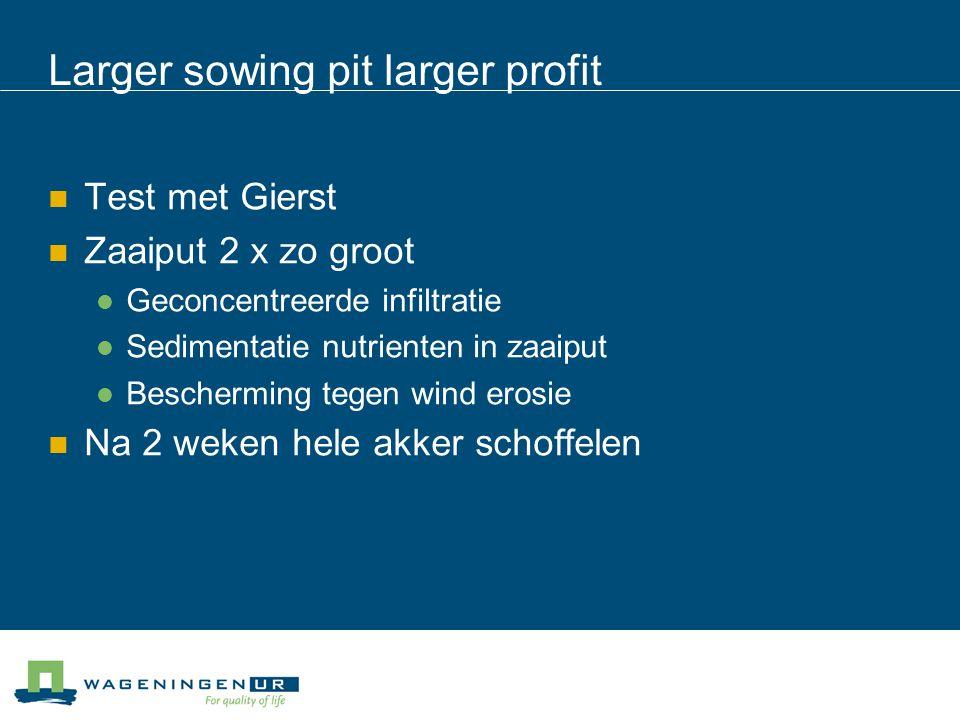 Larger sowing pit larger profit Test met Gierst Zaaiput 2 x zo groot Geconcentreerde infiltratie Sedimentatie nutrienten in zaaiput Bescherming tegen