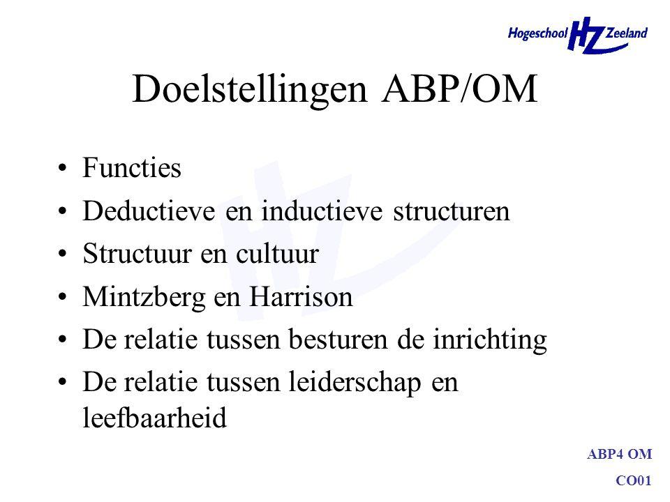 ABP4 OM CO01 Doelstellingen ABP/OM Functies Deductieve en inductieve structuren Structuur en cultuur Mintzberg en Harrison De relatie tussen besturen