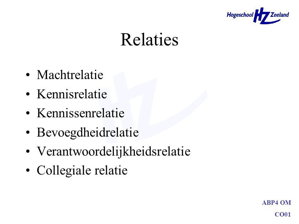 ABP4 OM CO01 Relaties Machtrelatie Kennisrelatie Kennissenrelatie Bevoegdheidrelatie Verantwoordelijkheidsrelatie Collegiale relatie