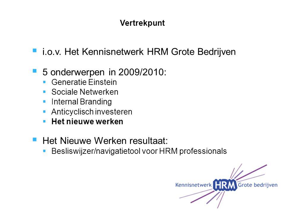  i.o.v. Het Kennisnetwerk HRM Grote Bedrijven  5 onderwerpen in 2009/2010:  Generatie Einstein  Sociale Netwerken  Internal Branding  Anticyclis