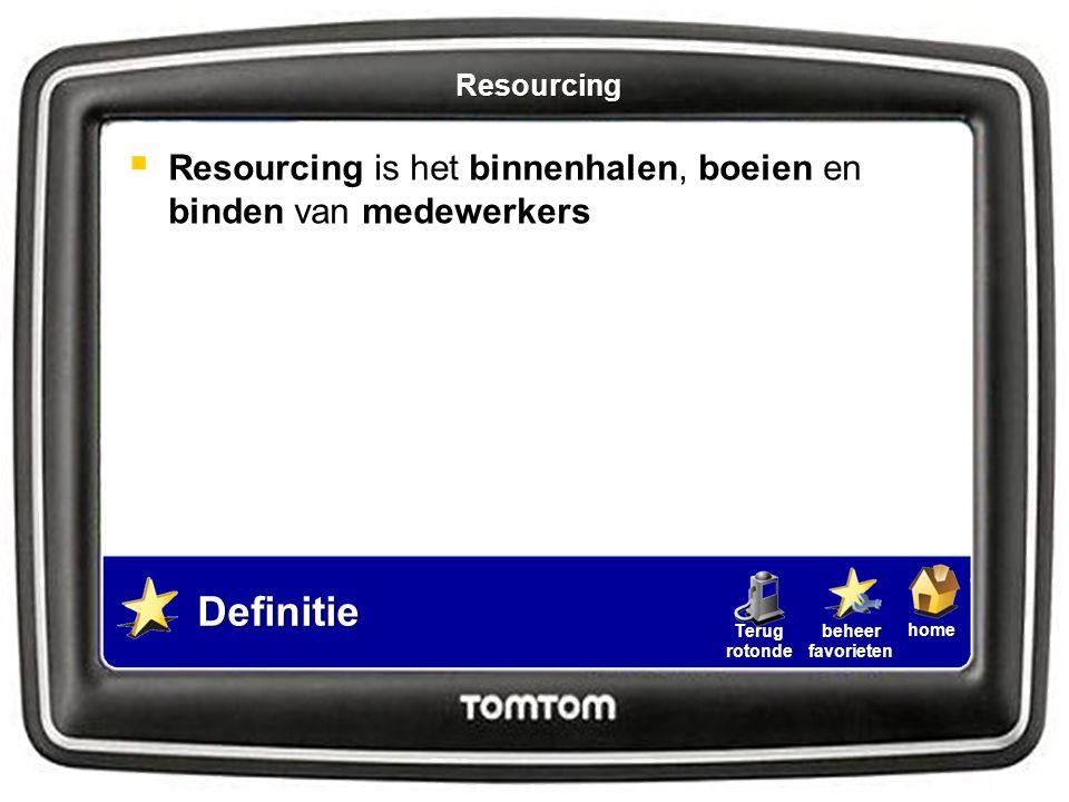 homebeheerfavorietenTerugrotonde  Resourcing is het binnenhalen, boeien en binden van medewerkers Definitie Resourcing