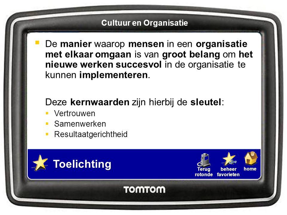 homebeheerfavorietenTerugrotonde  De manier waarop mensen in een organisatie met elkaar omgaan is van groot belang om het nieuwe werken succesvol in