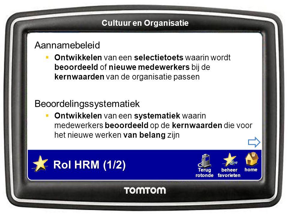 homebeheerfavorietenTerugrotonde Coaching management  Managers begeleiden in het aansturen van medewerkers op het gewenste gedrag Rol HRM (2/2) Cultuur en Organisatie
