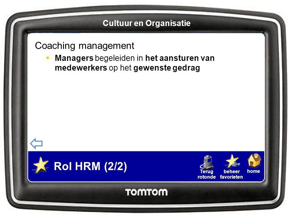 homebeheerfavorietenTerugrotonde Coaching management  Managers begeleiden in het aansturen van medewerkers op het gewenste gedrag Rol HRM (2/2) Cultu