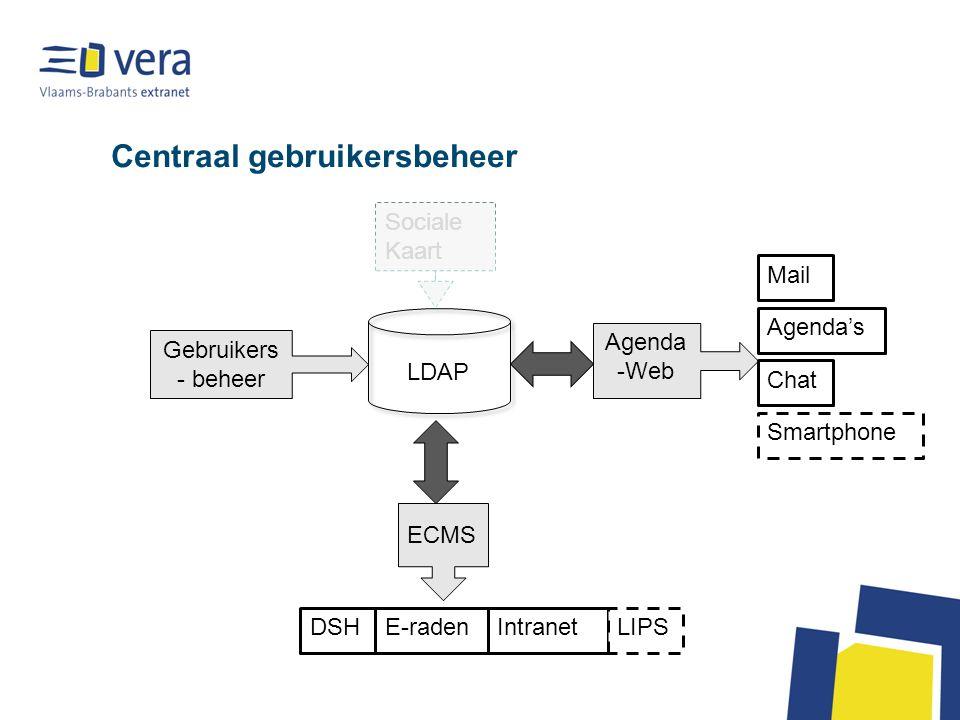 Centraal gebruikersbeheer LDAP Gebruikers - beheer ECMS DSHE-radenIntranet Agenda -Web Mail Agenda's Chat Smartphone Sociale Kaart LIPS
