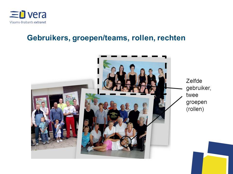Gebruikers, groepen/teams, rollen, rechten Zelfde gebruiker, twee groepen (rollen)